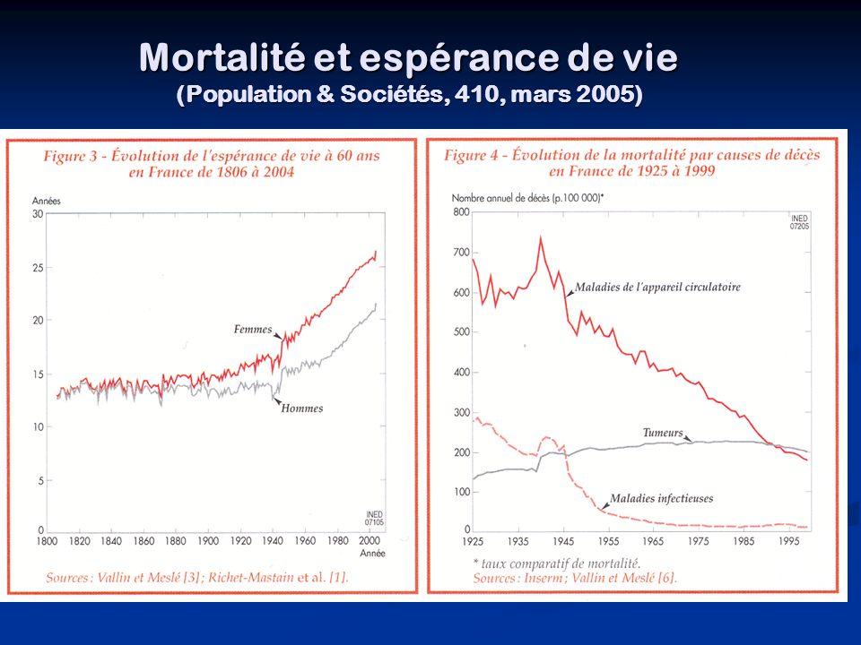 Mortalité et espérance de vie (Population & Sociétés, 410, mars 2005)