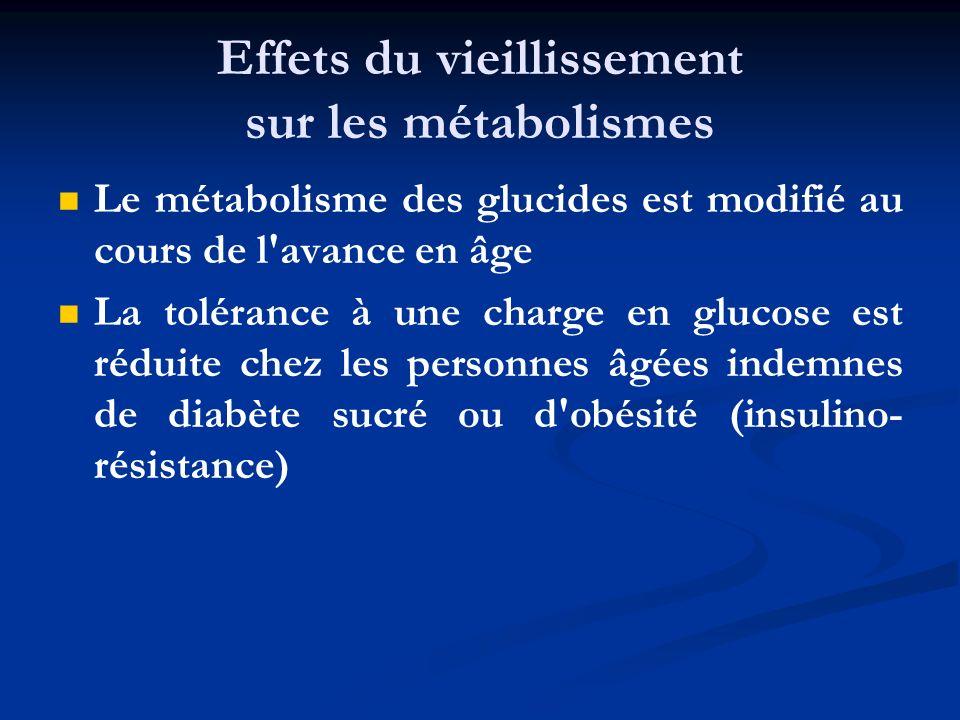Effets du vieillissement sur les métabolismes