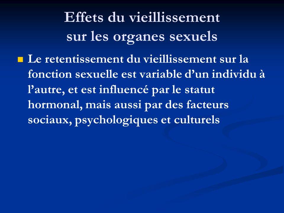 Effets du vieillissement sur les organes sexuels