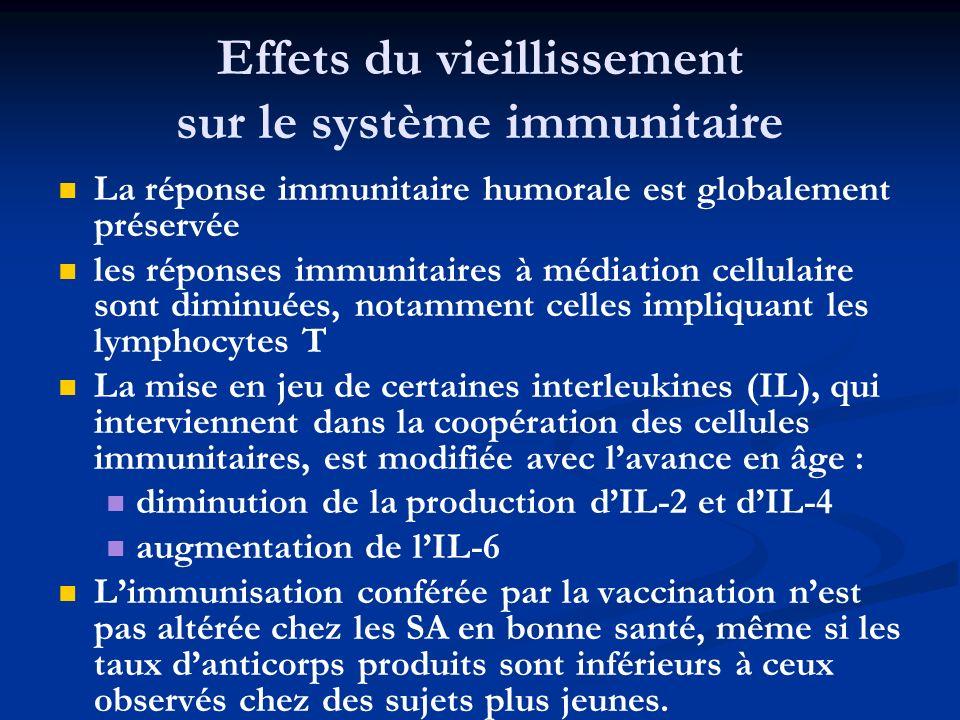 Effets du vieillissement sur le système immunitaire