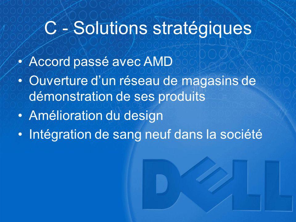 C - Solutions stratégiques