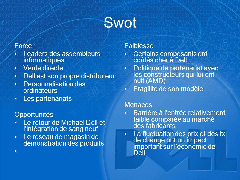 Swot Force : Leaders des assembleurs informatiques Vente directe