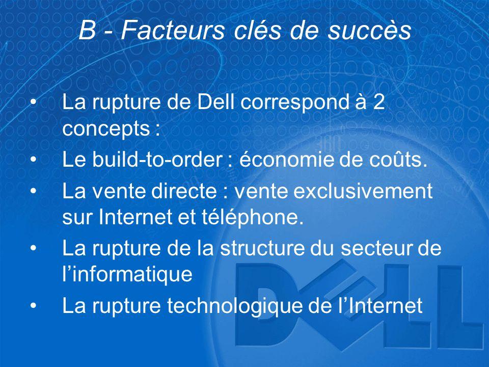 B - Facteurs clés de succès