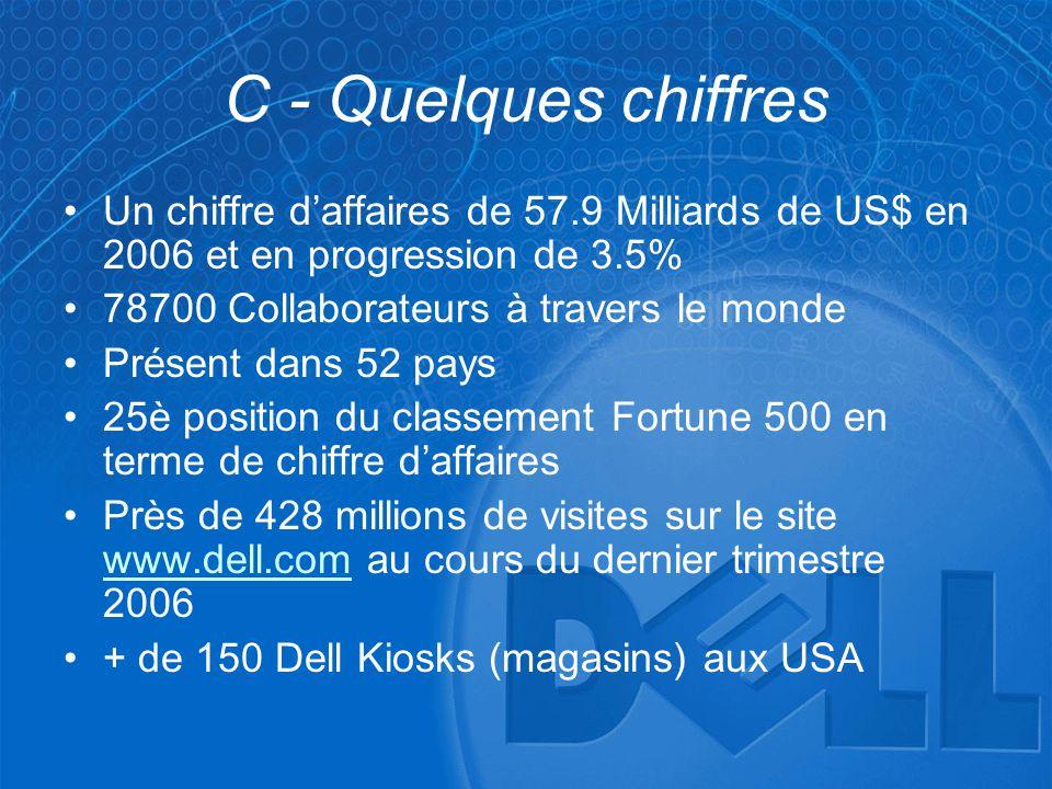 C - Quelques chiffres Un chiffre d'affaires de 57.9 Milliards de US$ en 2006 et en progression de 3.5%