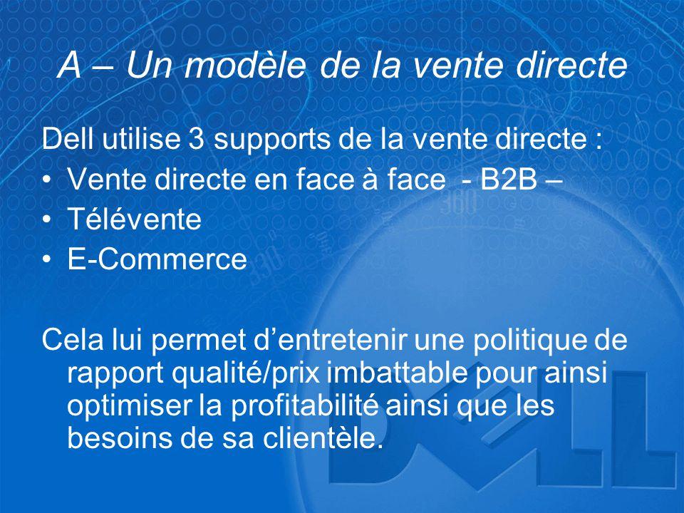 A – Un modèle de la vente directe