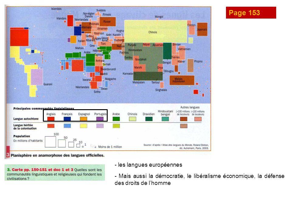 Page 153 - les langues européennes