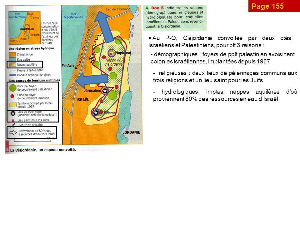 Page 155 Au P-O, Cisjordanie convoitée par deux ctés, Israéliens et Palestiniens, pour plt 3 raisons :