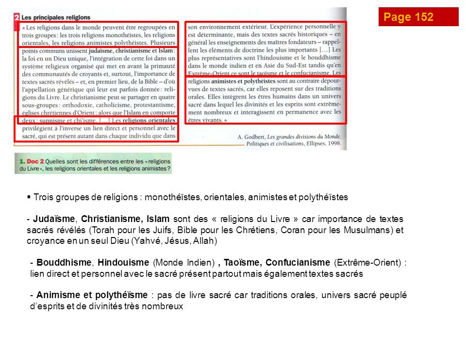 Page 152 Trois groupes de religions : monothéïstes, orientales, animistes et polythéïstes.