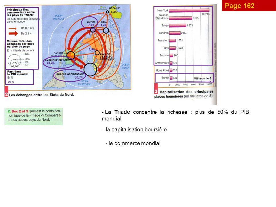 Page 162 La Triade concentre la richesse : plus de 50% du PIB mondial