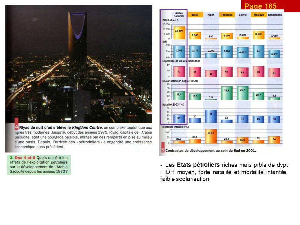 Page 165 Les Etats pétroliers riches mais prbls de dvpt : IDH moyen, forte natalité et mortalité infantile, faible scolarisation.