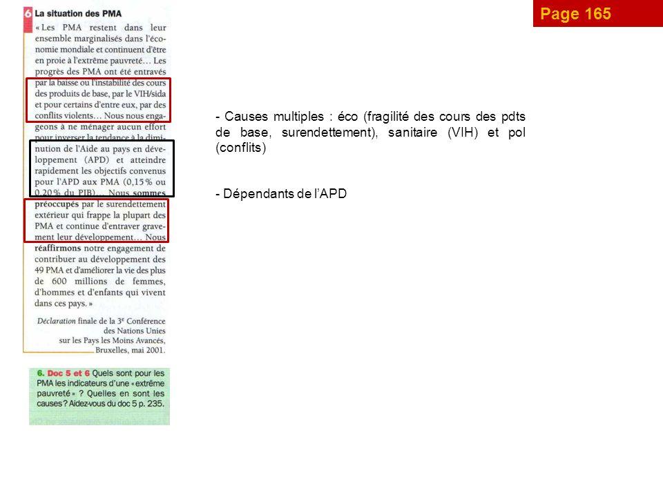 Page 165 - Causes multiples : éco (fragilité des cours des pdts de base, surendettement), sanitaire (VIH) et pol (conflits)