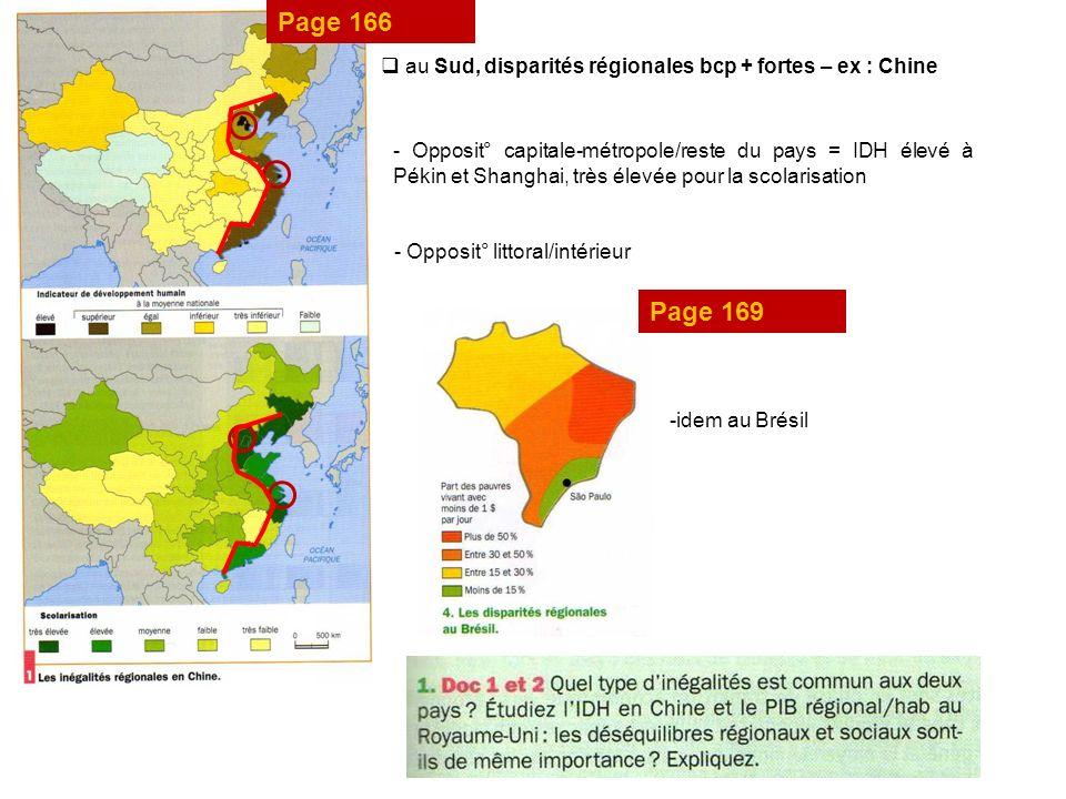 Page 166 au Sud, disparités régionales bcp + fortes – ex : Chine.