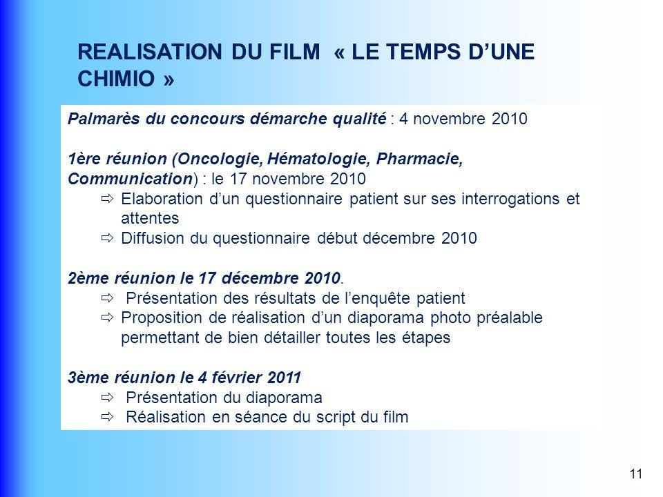 REALISATION DU FILM « LE TEMPS D'UNE CHIMIO »