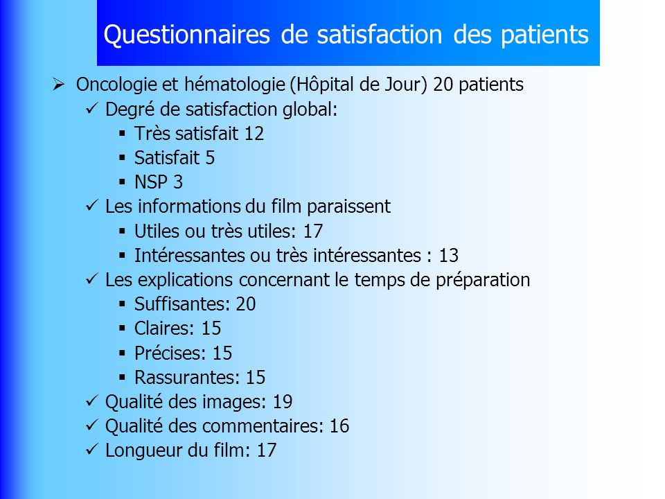 Questionnaires de satisfaction des patients