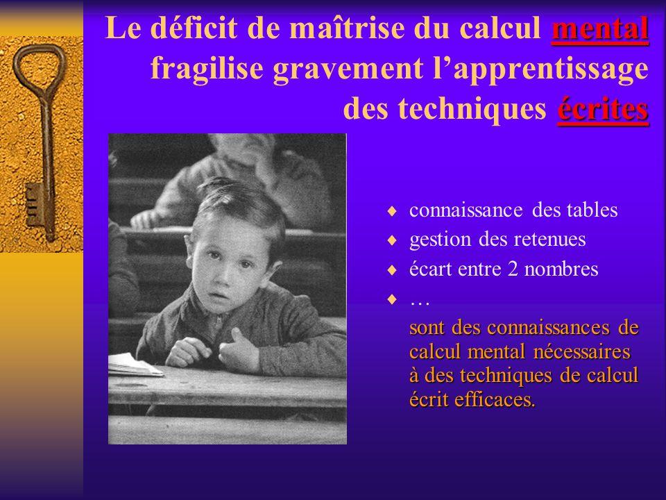 Le déficit de maîtrise du calcul mental fragilise gravement l'apprentissage des techniques écrites