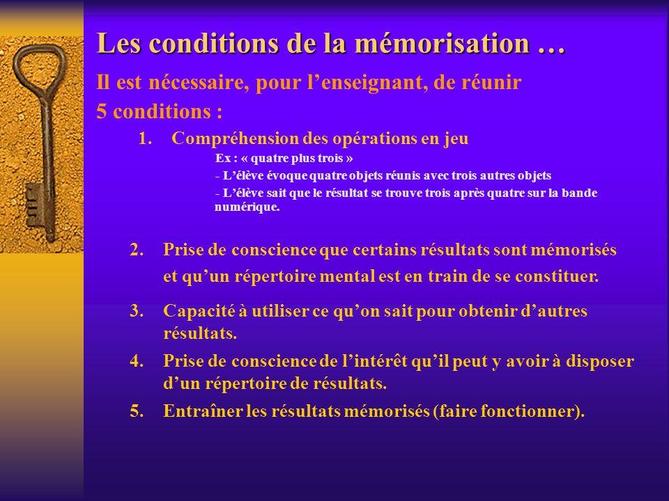 Les conditions de la mémorisation …