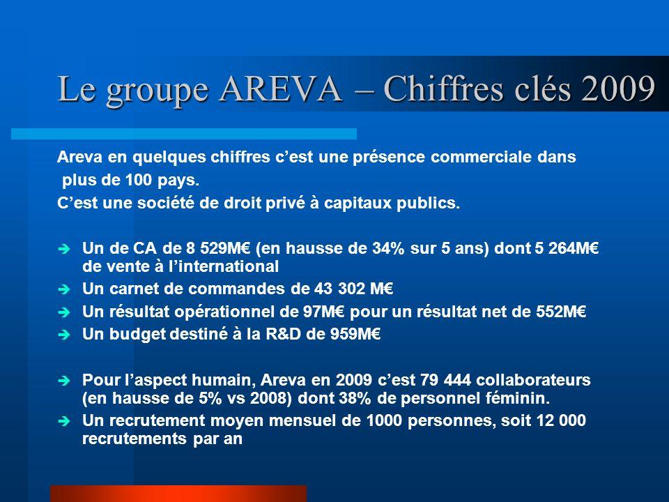 Le groupe AREVA – Chiffres clés 2009