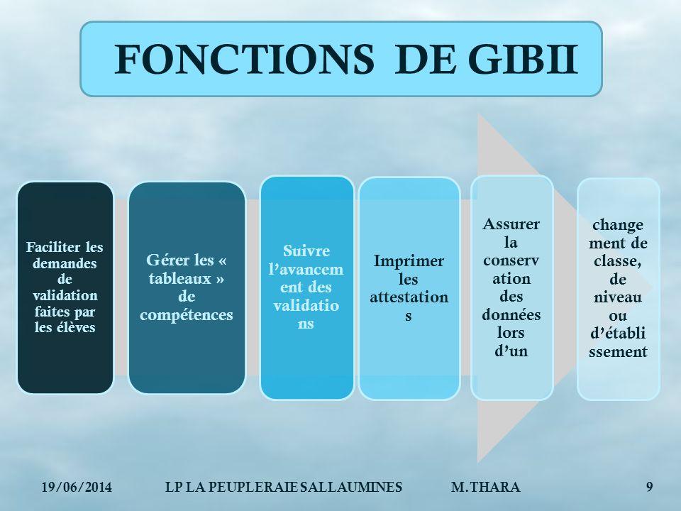 FONCTIONS DE GIBII Gérer les « tableaux » de compétences