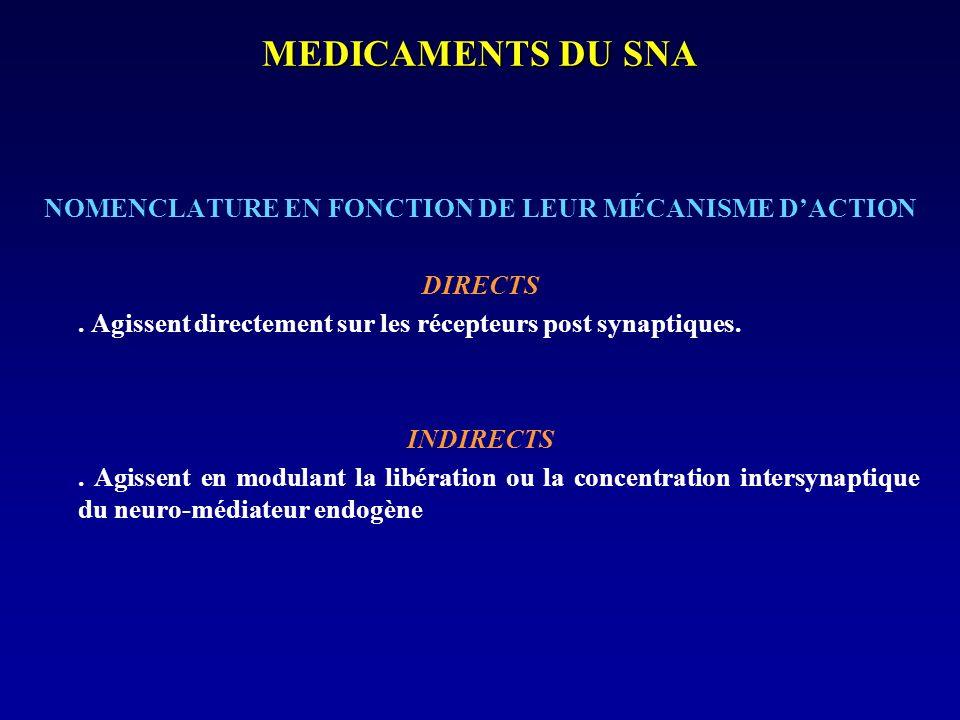NOMENCLATURE EN FONCTION DE LEUR MÉCANISME D'ACTION