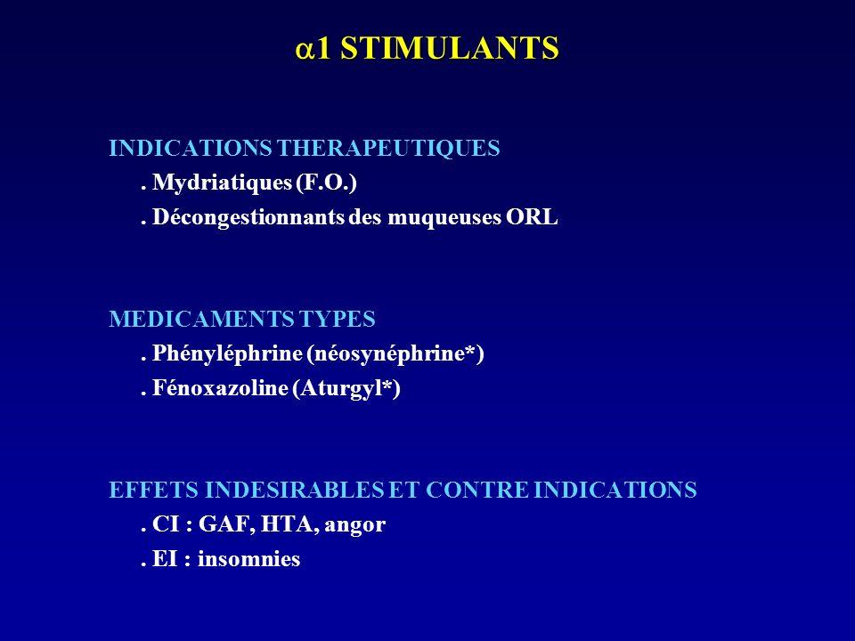 a1 STIMULANTS INDICATIONS THERAPEUTIQUES . Mydriatiques (F.O.)