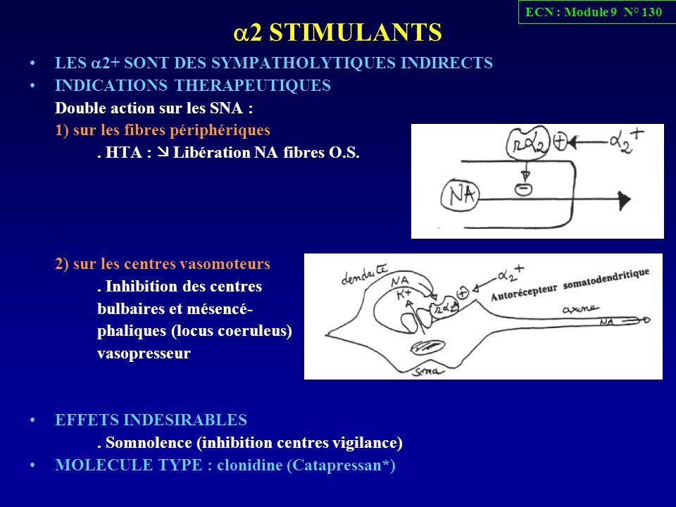 a2 STIMULANTS LES a2+ SONT DES SYMPATHOLYTIQUES INDIRECTS