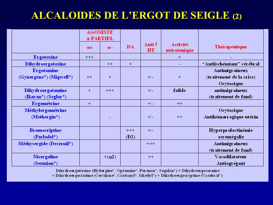 ALCALOIDES DE L'ERGOT DE SEIGLE (2)