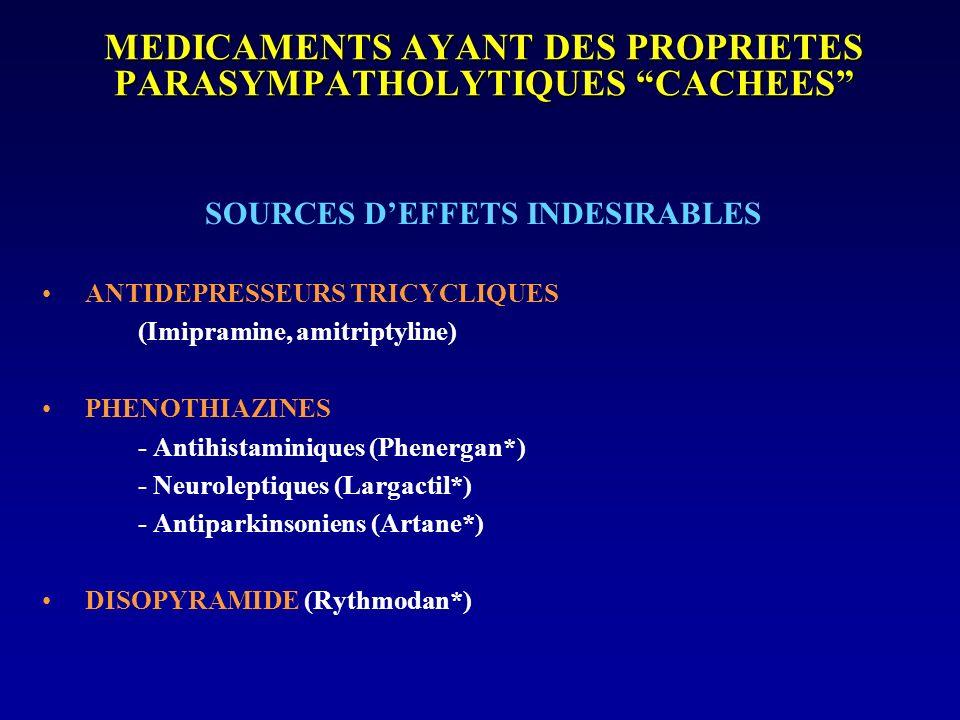 MEDICAMENTS AYANT DES PROPRIETES PARASYMPATHOLYTIQUES CACHEES