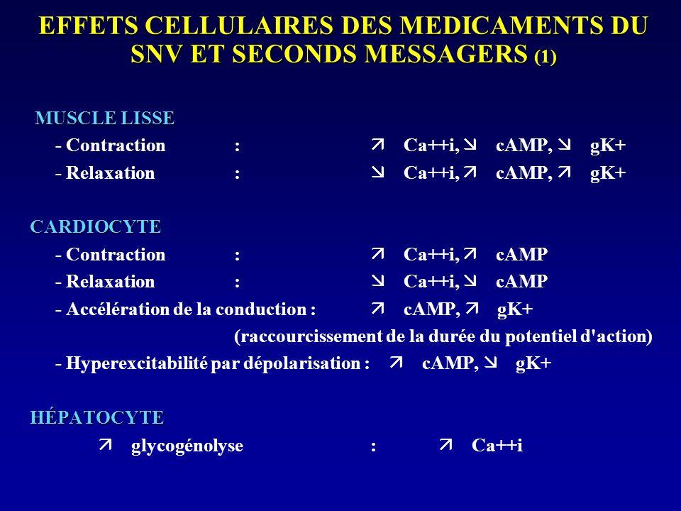 EFFETS CELLULAIRES DES MEDICAMENTS DU SNV ET SECONDS MESSAGERS (1)