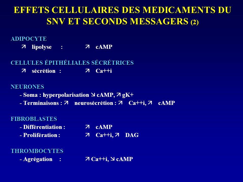 EFFETS CELLULAIRES DES MEDICAMENTS DU SNV ET SECONDS MESSAGERS (2)