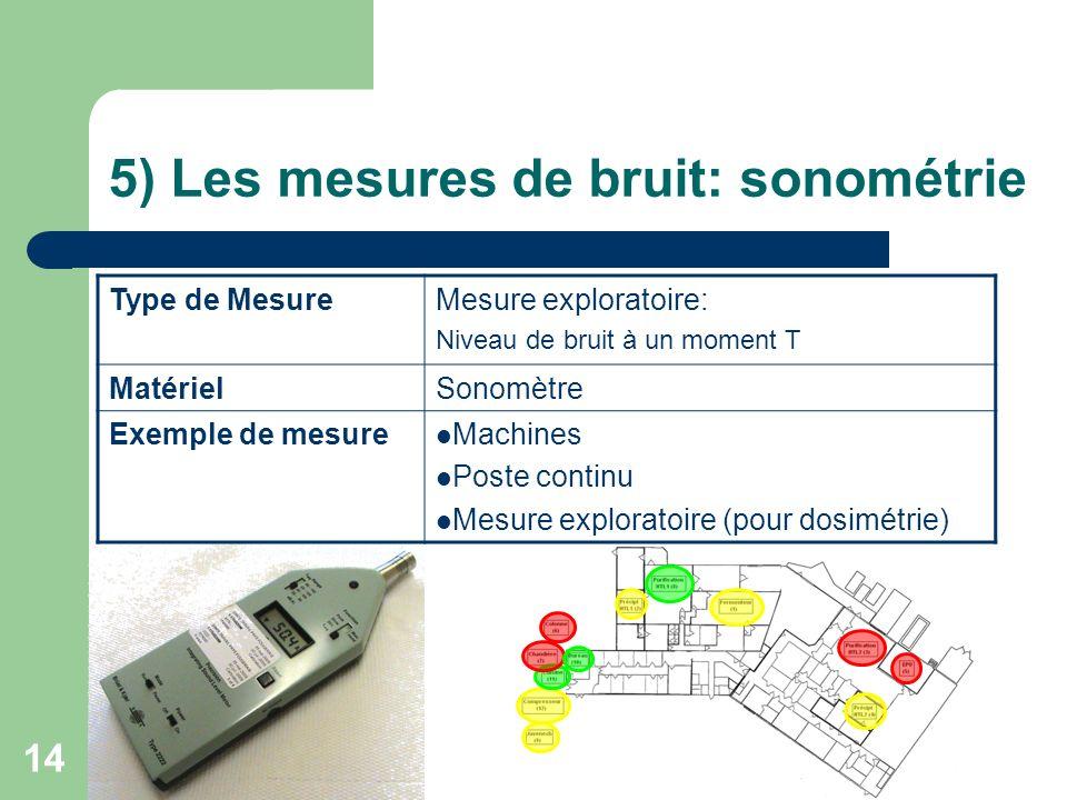 5) Les mesures de bruit: sonométrie