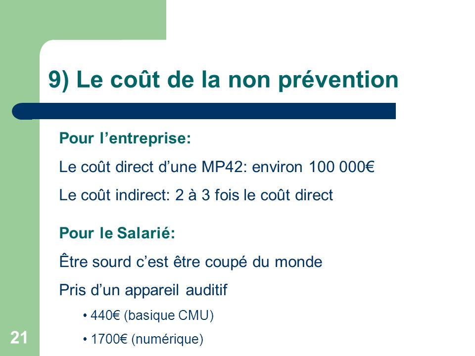 9) Le coût de la non prévention