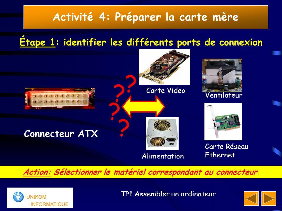 Étape 1: identifier les différents ports de connexion