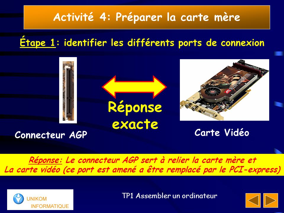 Réponse exacte Étape 1: identifier les différents ports de connexion