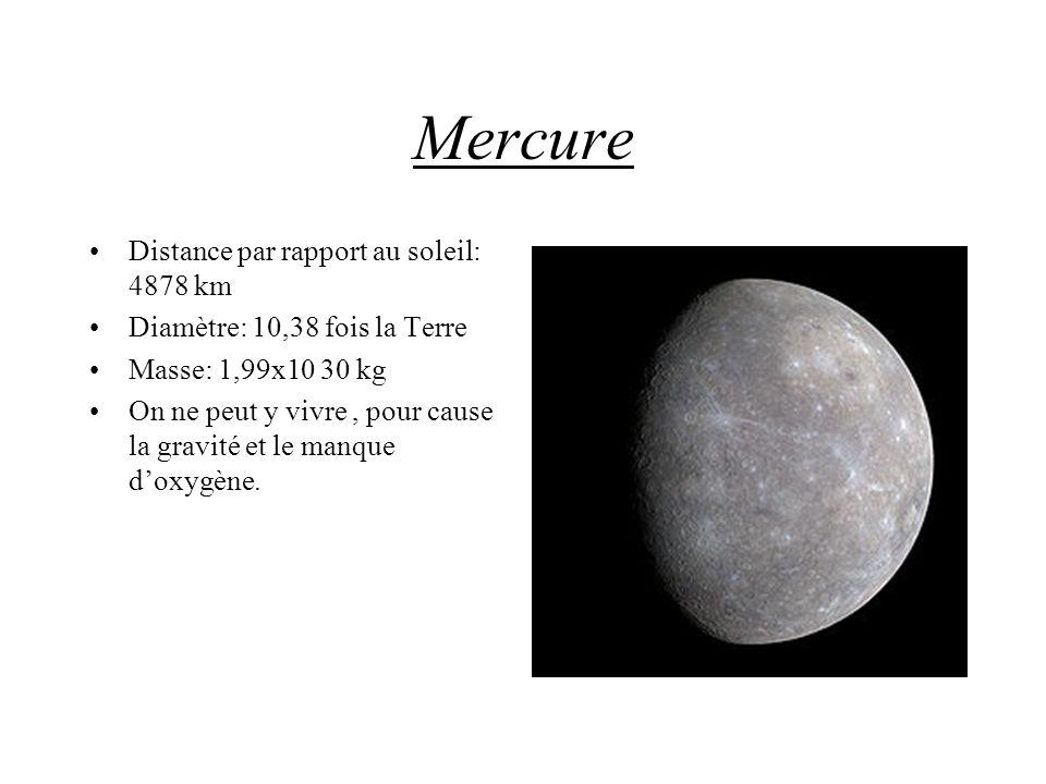Mercure Distance par rapport au soleil: 4878 km