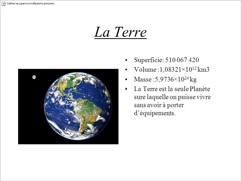La Terre Superficie: 510 067 420 Volume :1,08321×1012 km3