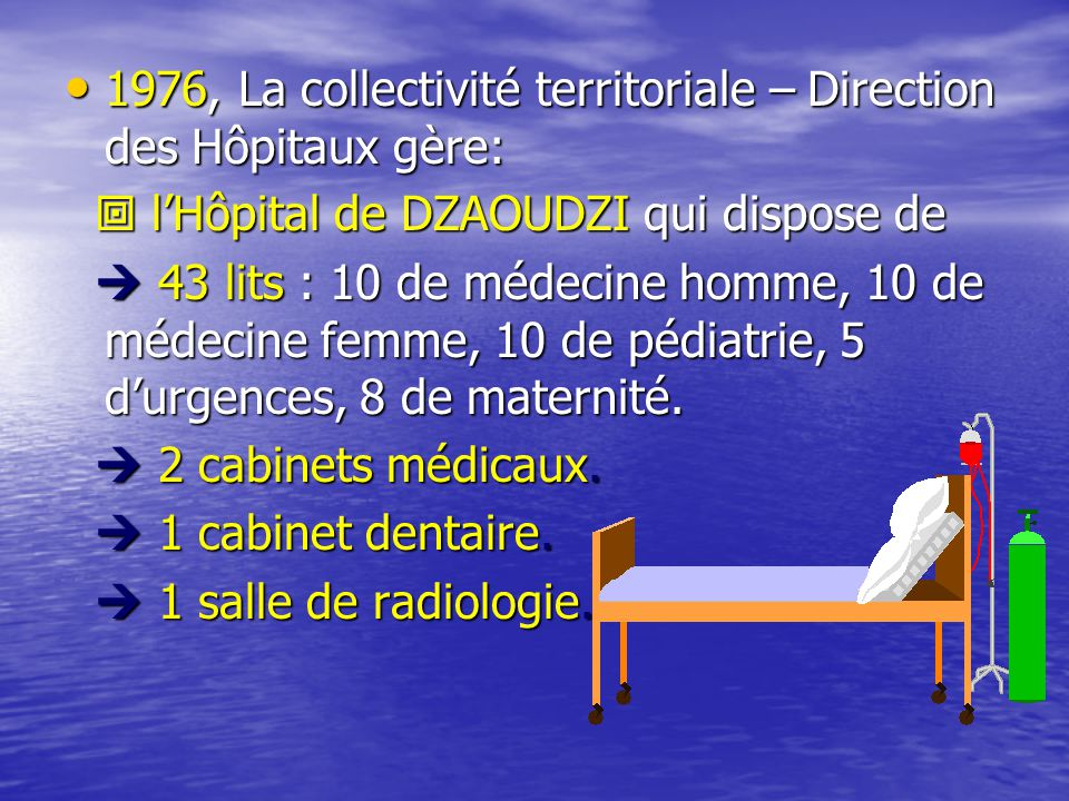 1976, La collectivité territoriale – Direction des Hôpitaux gère: