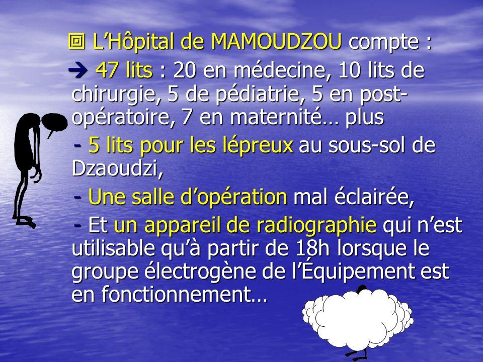  L'Hôpital de MAMOUDZOU compte :