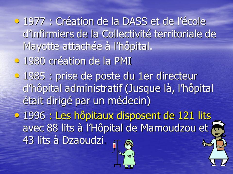 1977 : Création de la DASS et de l'école d'infirmiers de la Collectivité territoriale de Mayotte attachée à l'hôpital.
