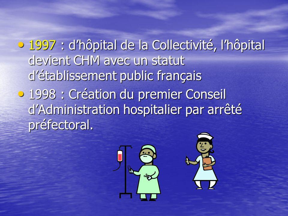 1997 : d'hôpital de la Collectivité, l'hôpital devient CHM avec un statut d'établissement public français