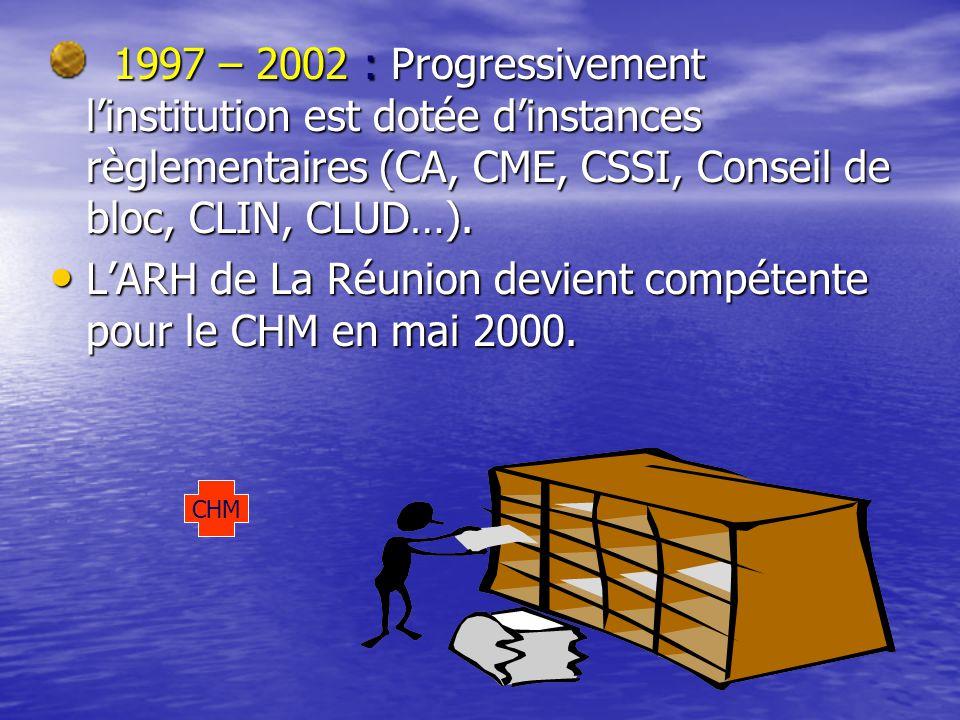 L'ARH de La Réunion devient compétente pour le CHM en mai 2000.