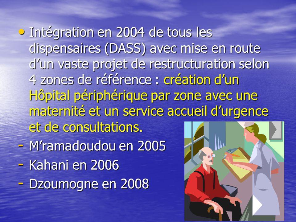 Intégration en 2004 de tous les dispensaires (DASS) avec mise en route d'un vaste projet de restructuration selon 4 zones de référence : création d'un Hôpital périphérique par zone avec une maternité et un service accueil d'urgence et de consultations.