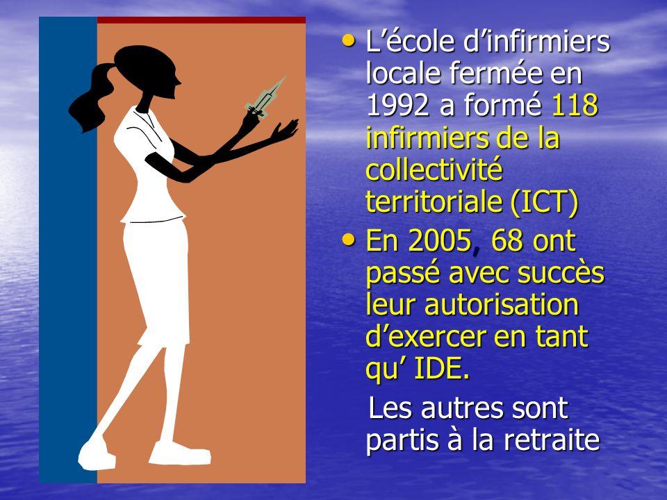 L'école d'infirmiers locale fermée en 1992 a formé 118 infirmiers de la collectivité territoriale (ICT)
