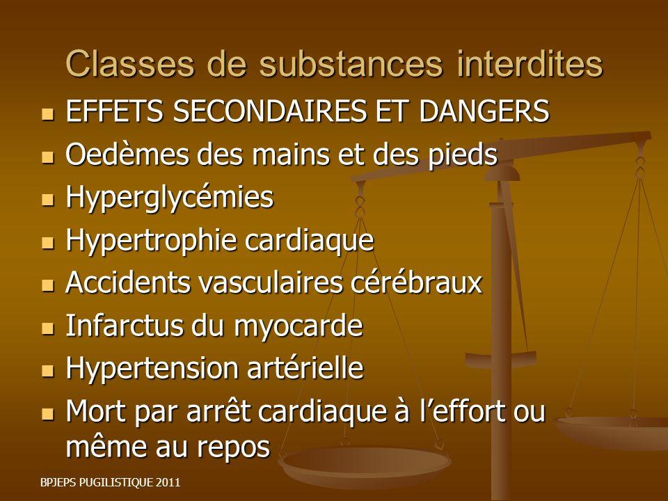 Classes de substances interdites