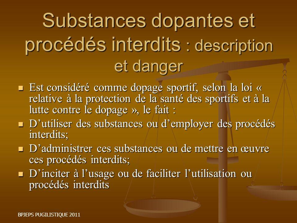 Substances dopantes et procédés interdits : description et danger