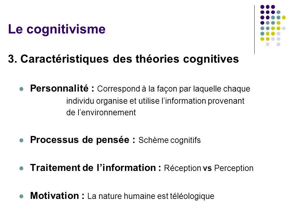 Le cognitivisme 3. Caractéristiques des théories cognitives