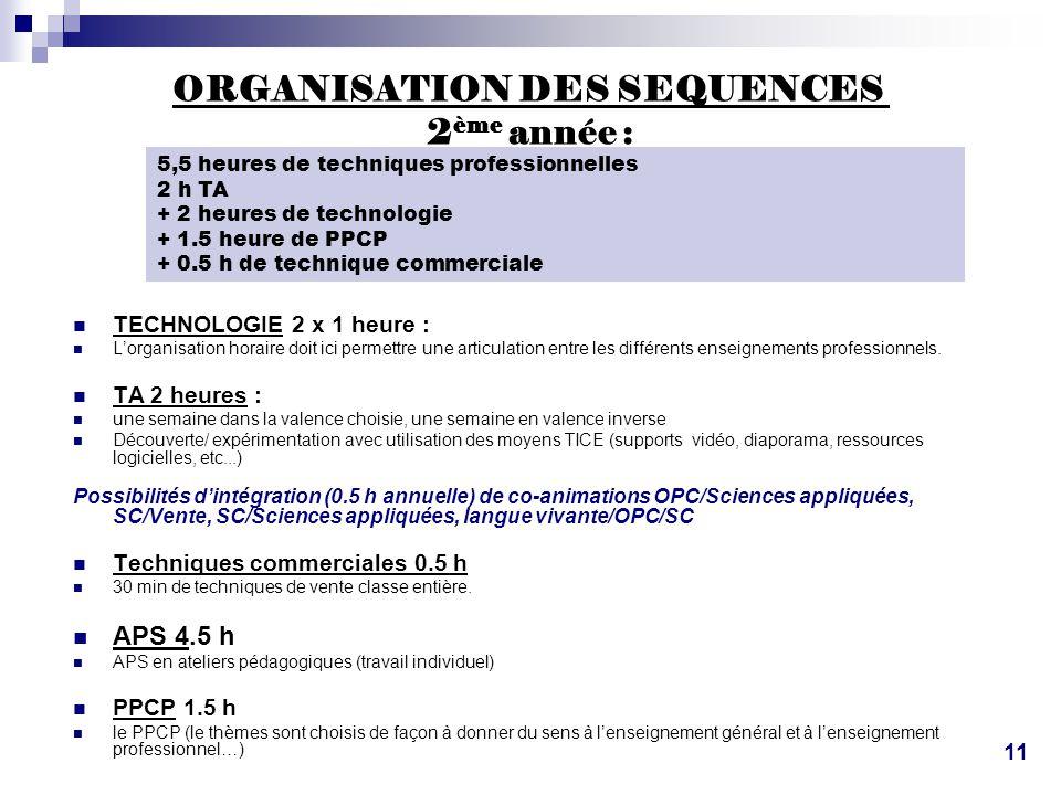 ORGANISATION DES SEQUENCES 2ème année :
