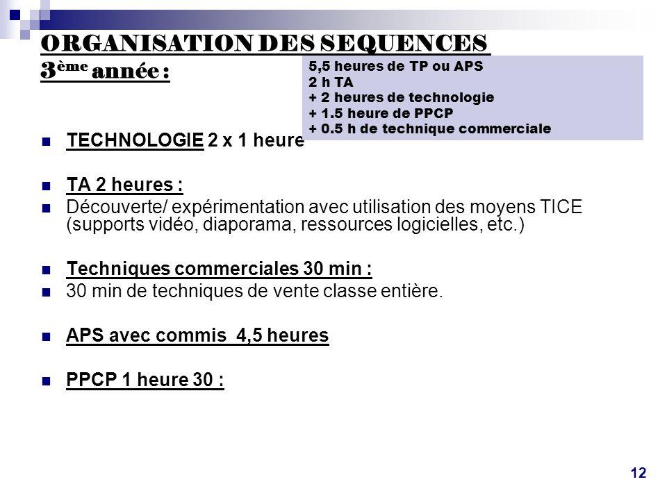 ORGANISATION DES SEQUENCES 3ème année :