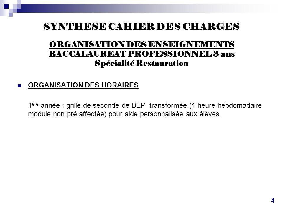 SYNTHESE CAHIER DES CHARGES ORGANISATION DES ENSEIGNEMENTS BACCALAUREAT PROFESSIONNEL 3 ans Spécialité Restauration