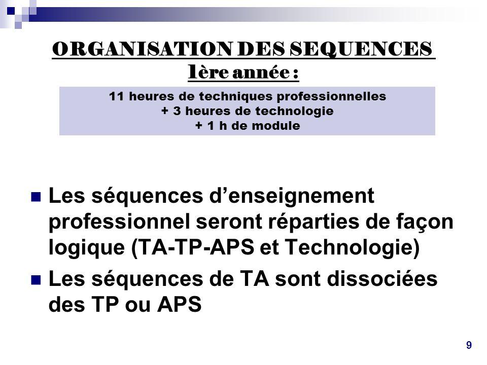 ORGANISATION DES SEQUENCES 1ère année :