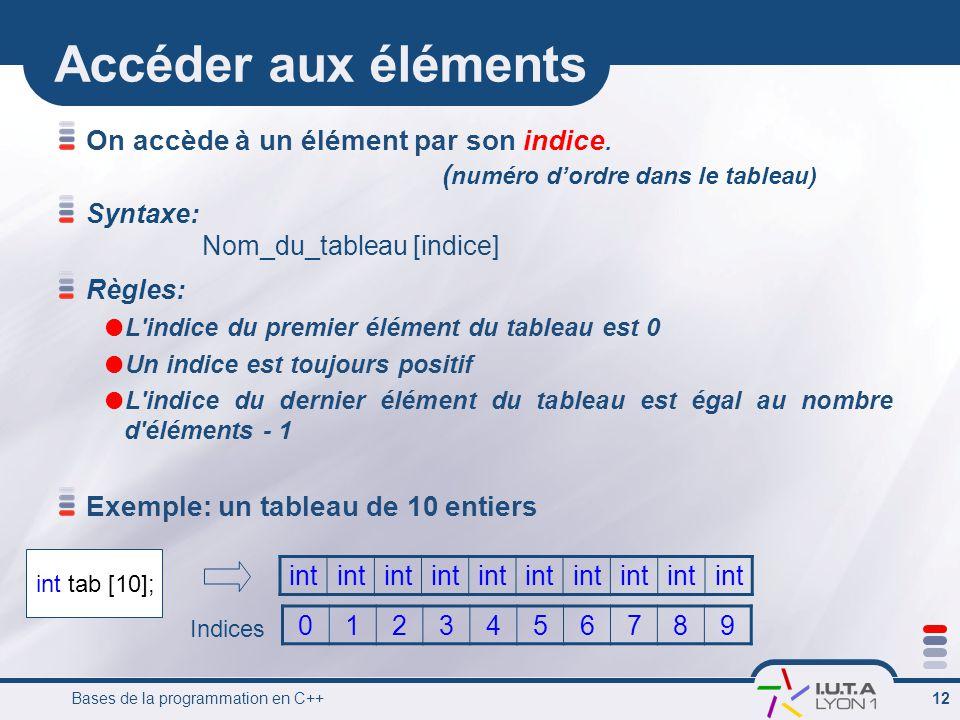 Accéder aux éléments On accède à un élément par son indice.